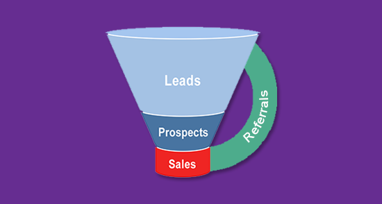 Simple_Sales_funnel_for_credit_repair
