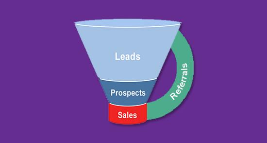 Simple_Sales_funnel_for_credit_repair